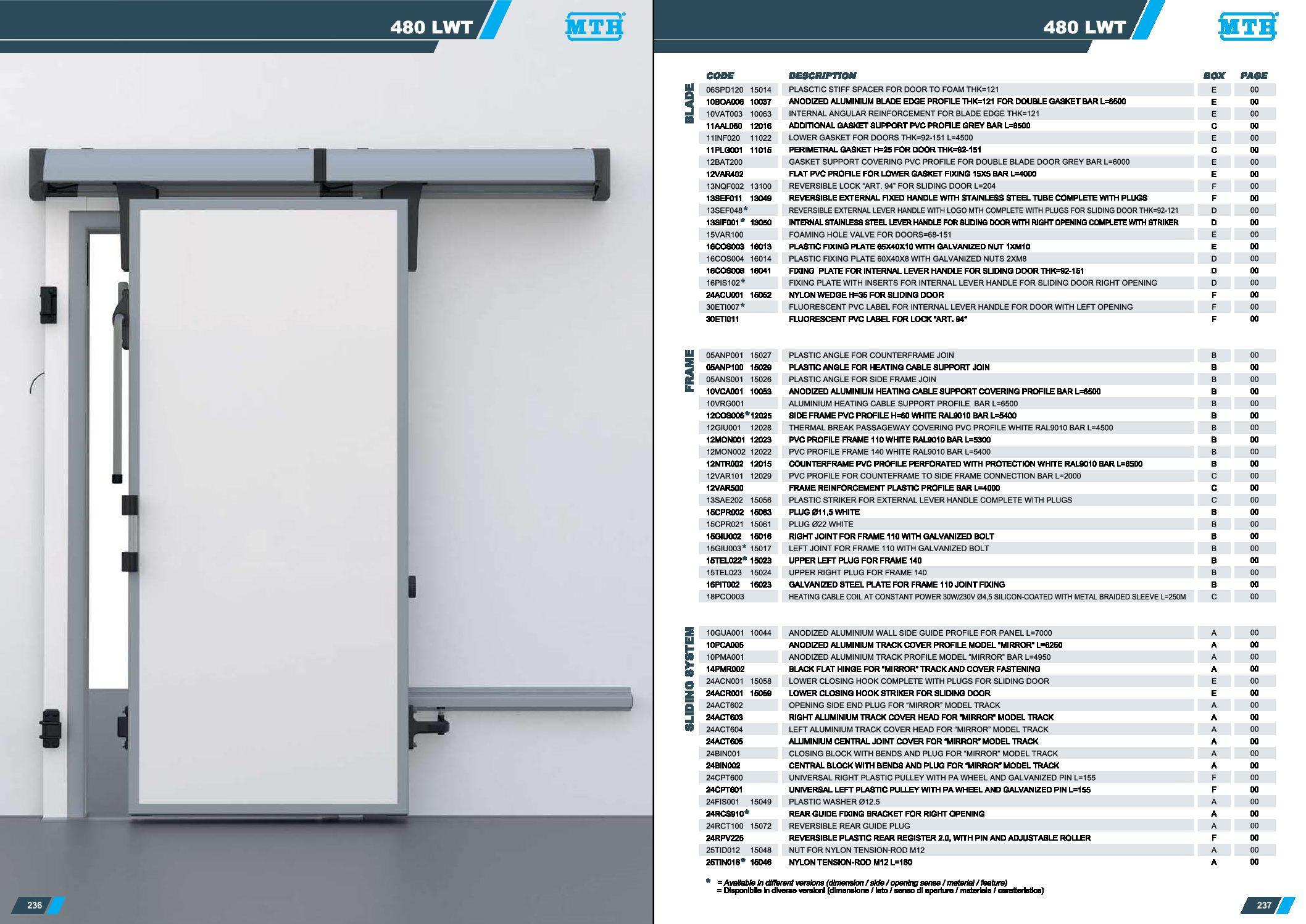 480lwt pdf 1